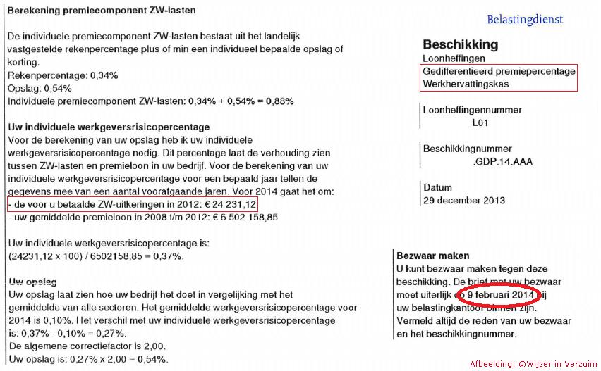 beschikking-loonheffingen-gedifferentieerd-premiepercentage-werkhervattingskas